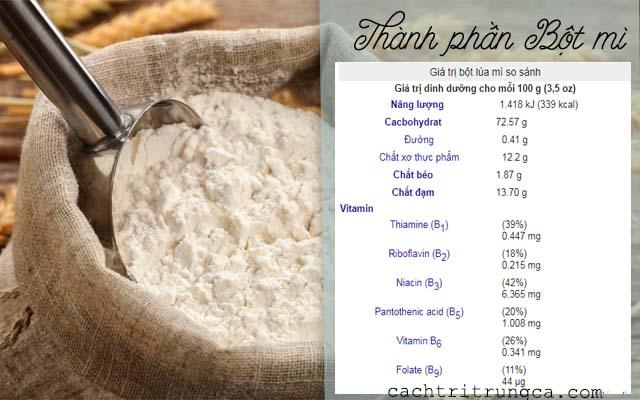 Trị mụn bằng bột mì